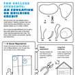 Infographics: Build Credit for Students