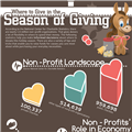 Infographics: Charity 2011