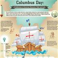 Infographics: Columbus Day Discovery