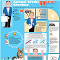 Infographics: Credit Checkup