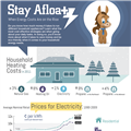 Infographics: Energy Cost