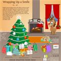 Infographics: Wrapping Up a Smile