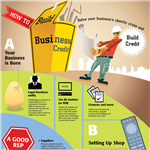Infographics: How to Build Business Credit