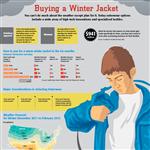 Infographics: Winter Jacket