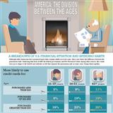 Infographics: Age Gap
