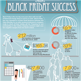 Infographics: Creating Black Friday Success