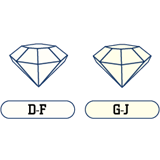 Diamond Color Scale