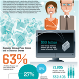 Infographics: Holiday Shopping Trends