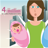 Infographic: New Moms