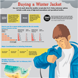 Infographics: Winter Jacket