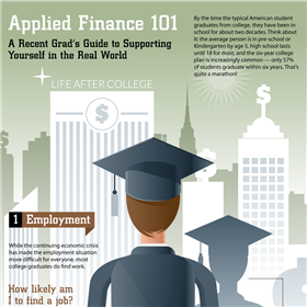 Infographics: Life after College
