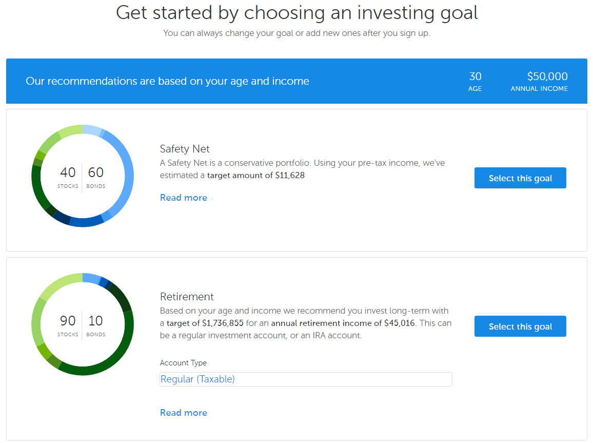 Ally invest vs scottrade