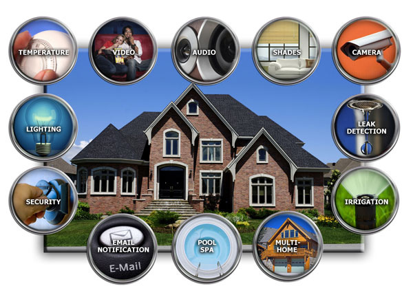 Vivint Alarm System >> Why Home Automation is Needed
