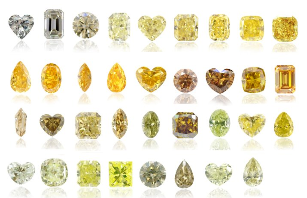 Fancy Yellow Diamonds Brilliant Guide To Canary Diamond
