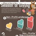 Infographics: Charity 2011