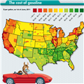 Cost of Gasoline