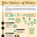 Infographics: History of Money