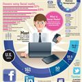 Infographics: Small Business and Social Media