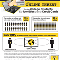 Infographics: Student Online Safety