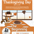 Infographics: Thanksgiving 2011