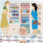 Infographics: Appliances