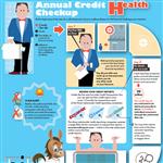 Infographics: Credit Checkup
