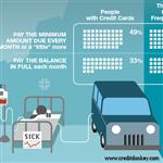 Infographics: Gas Debt