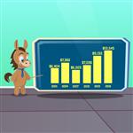 Average Checking Account Balance