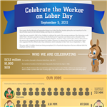 Infographics: Labor Day