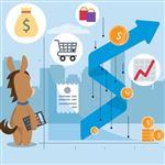 Profit Increase Calculator