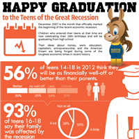infographic high school graduation statistics