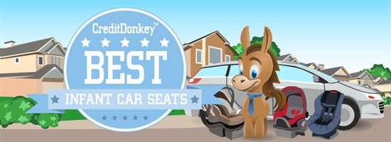 Best Infant Car Seats