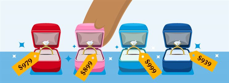 Best Engagement Rings for Under $1000