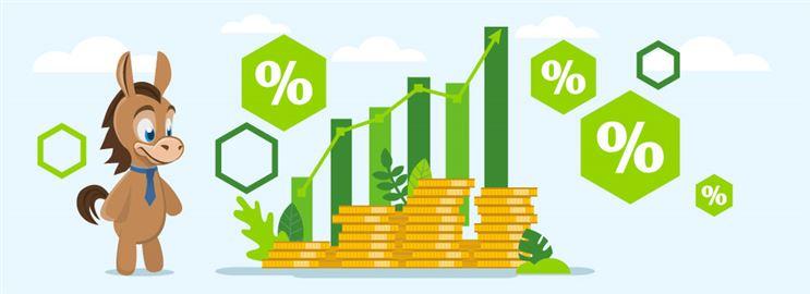 Huntington Bank Money Market Rates