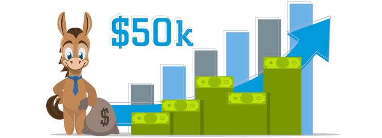Best Ways to Invest $50,000