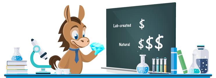 Lab Diamond Prices