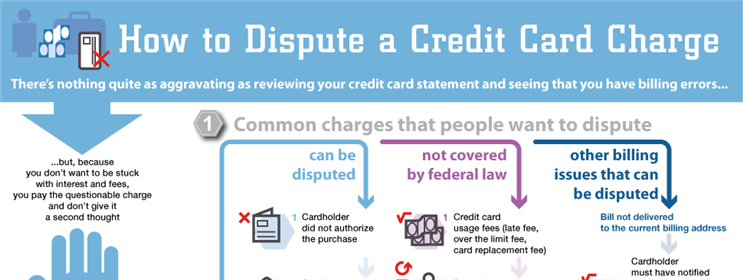 how to dispute a credit card charge