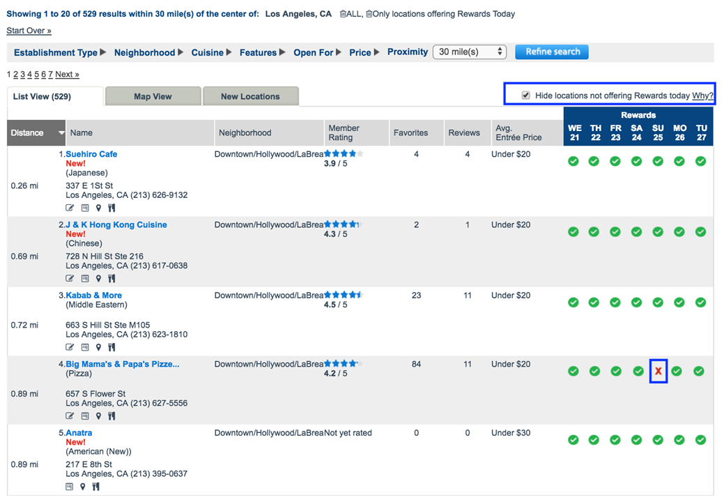 American Aadvantage Dining Complete Guide