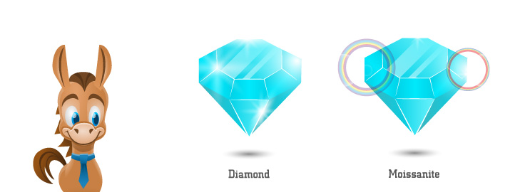 Moissanite vs Diamond: Which One Should You Buy?