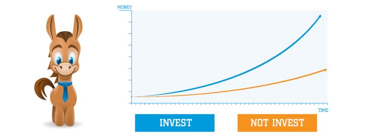 2019 Best Ways To Invest 10000 Ideas To Make Money Grow