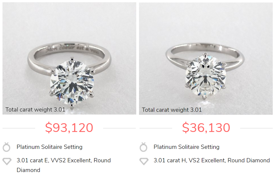 did wedding promise marks half and you rings diamond engagement the vvtlvlq prices size know cute that at full jump carat