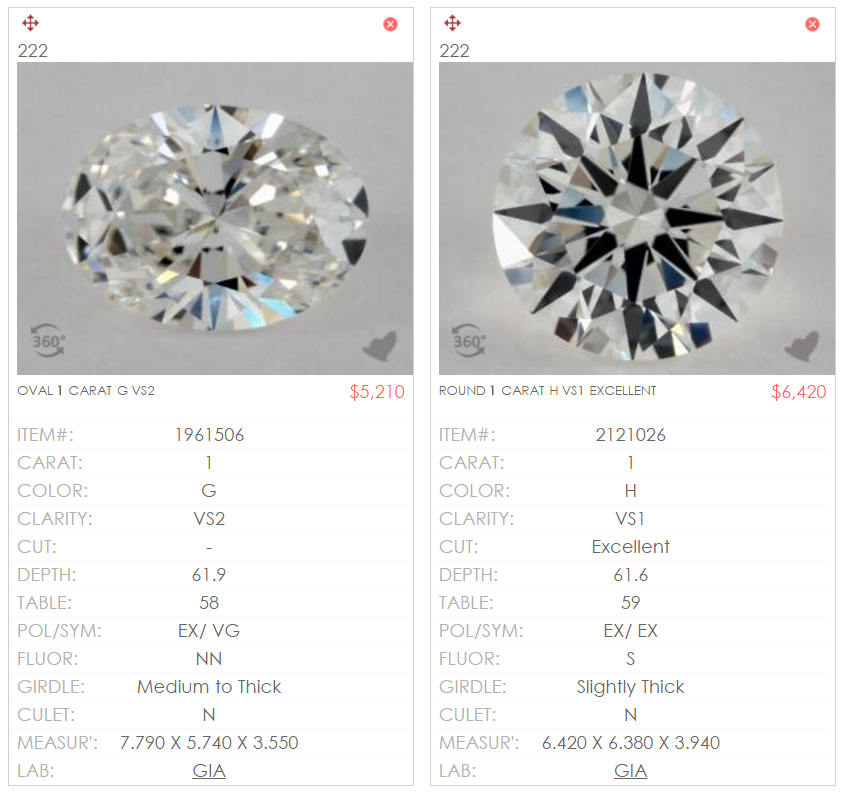 Oval Diamond Cheaper Than Round But Is It Good