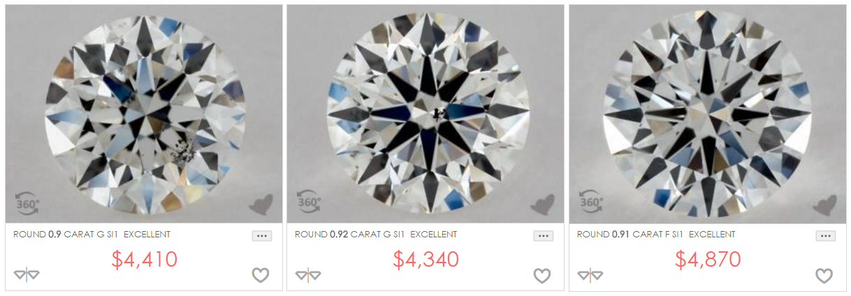comparison of clarity diamond