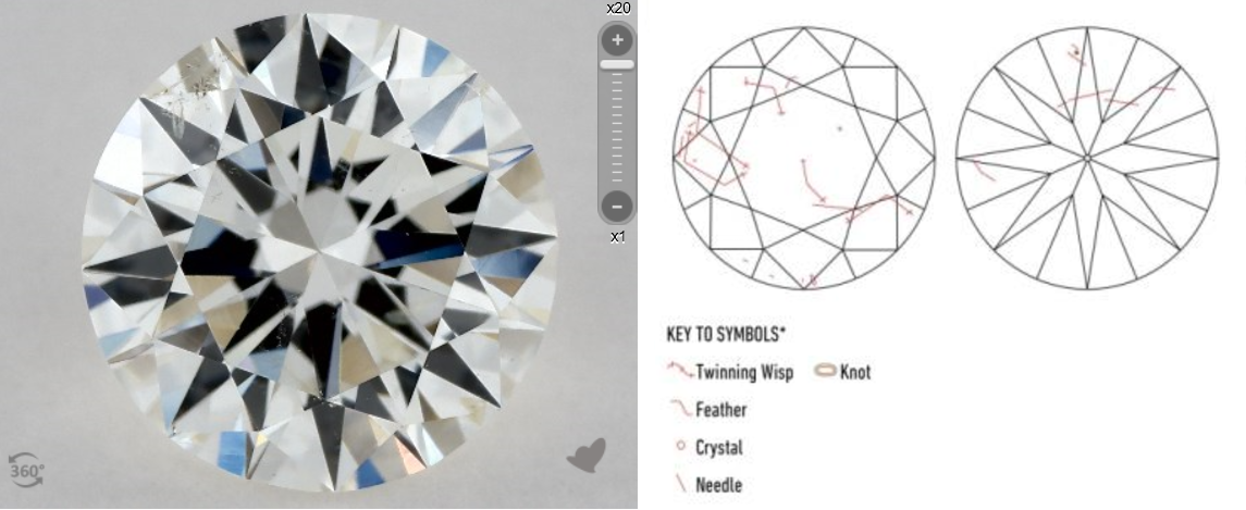 The Effect Of Fancy Colored Diamonds