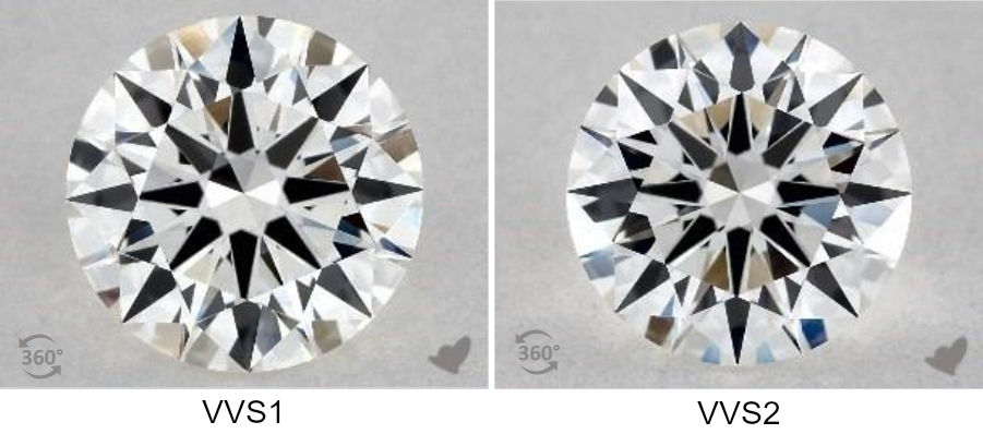 Best Color For Diamond Ring