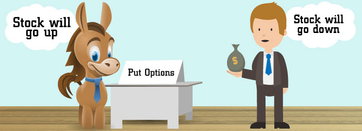 Options Definition