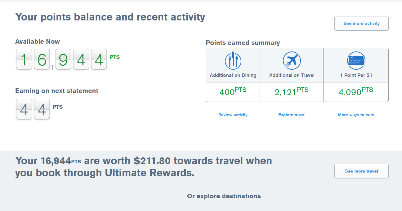 Communication on this topic: How to Transfer Travel Reward Points to , how-to-transfer-travel-reward-points-to/